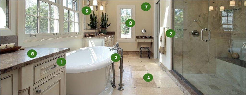 Toronto Bathroom Renovation Cost Breakdown - Happy Bathroom Renovation